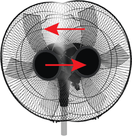 dual-axis