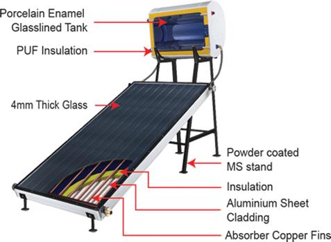 solar-new-minimum