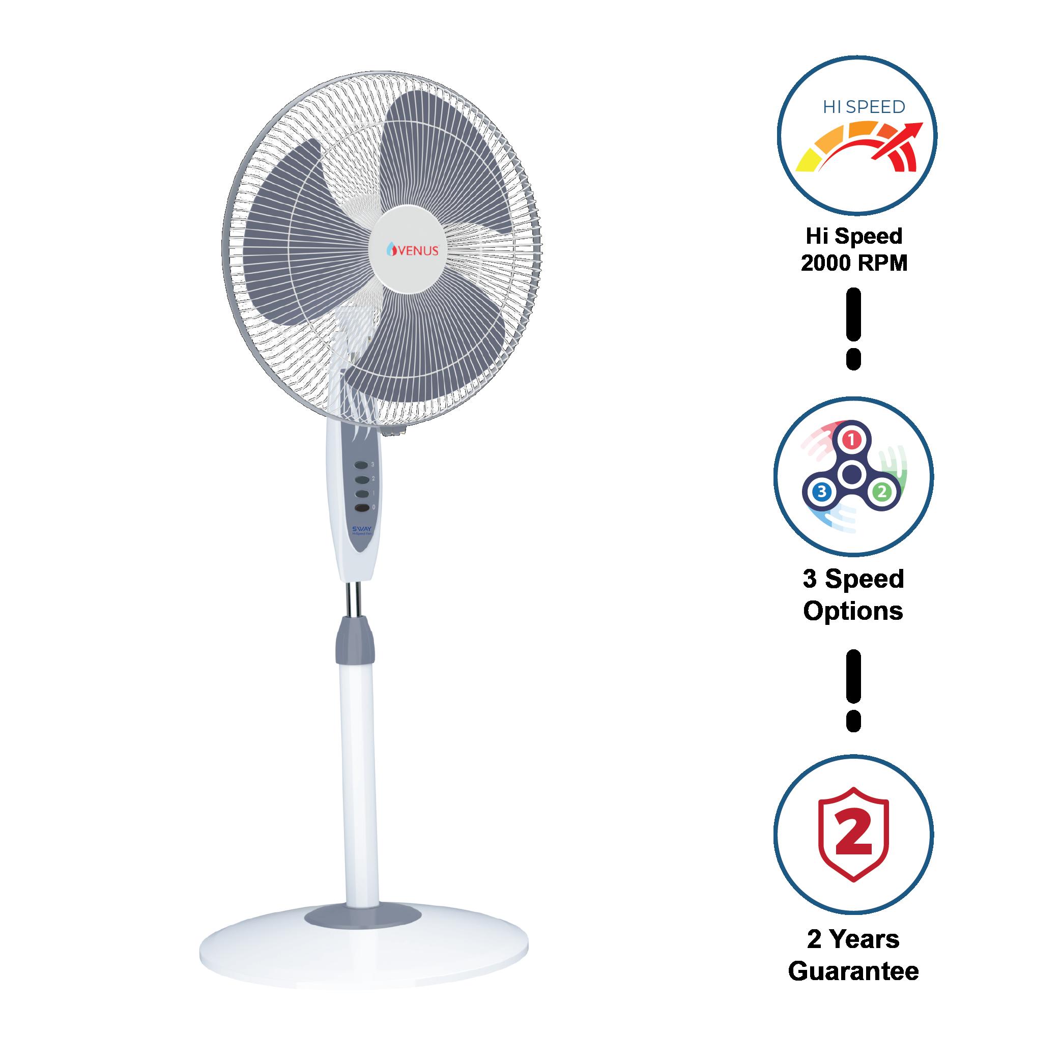 Sway Hi-speed Pedestal Fan
